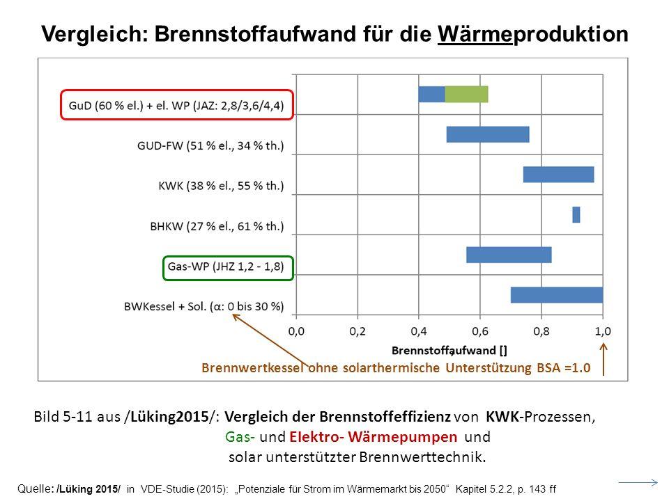 """Vergleich: Brennstoffaufwand für die Wärmeproduktion Quelle: / Lüking 2015/ in VDE-Studie (2015): """"Potenziale für Strom im Wärmemarkt bis 2050"""" Kapite"""