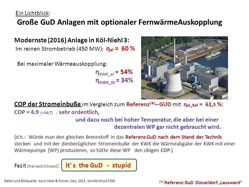 Ein Lichtblick: Große GuD Anlagen mit optionaler FernwärmeAuskopplung Modernste (2016) Anlage in Köl-Niehl 3: Im reinen Strombetrieb (450 MW) : η el =
