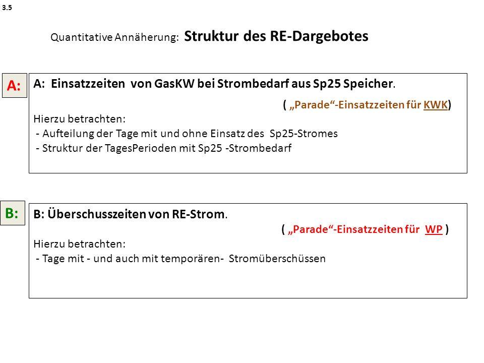 """Quantitative Annäherung: Struktur des RE-Dargebotes A: Einsatzzeiten von GasKW bei Strombedarf aus Sp25 Speicher. ( """"Parade""""-Einsatzzeiten für KWK) Hi"""