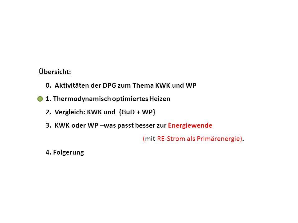 Übersicht: 0. Aktivitäten der DPG zum Thema KWK und WP 1. Thermodynamisch optimiertes Heizen 2. Vergleich: KWK und {GuD + WP} 3. KWK oder WP –was pass