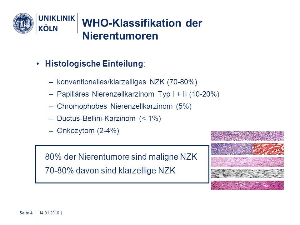 Seite 4 14.01.2016 | WHO-Klassifikation der Nierentumoren Histologische Einteilung: –konventionelles/klarzelliges NZK (70-80%) –Papilläres Nierenzellk