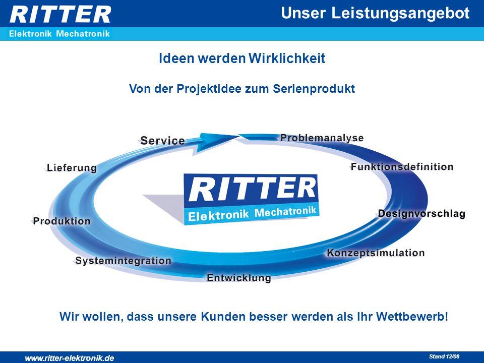 www.ritter-elektronik.de Stand 12/08 Unser Leistungsangebot Ideen werden Wirklichkeit Von der Projektidee zum Serienprodukt Wir wollen, dass unsere Ku