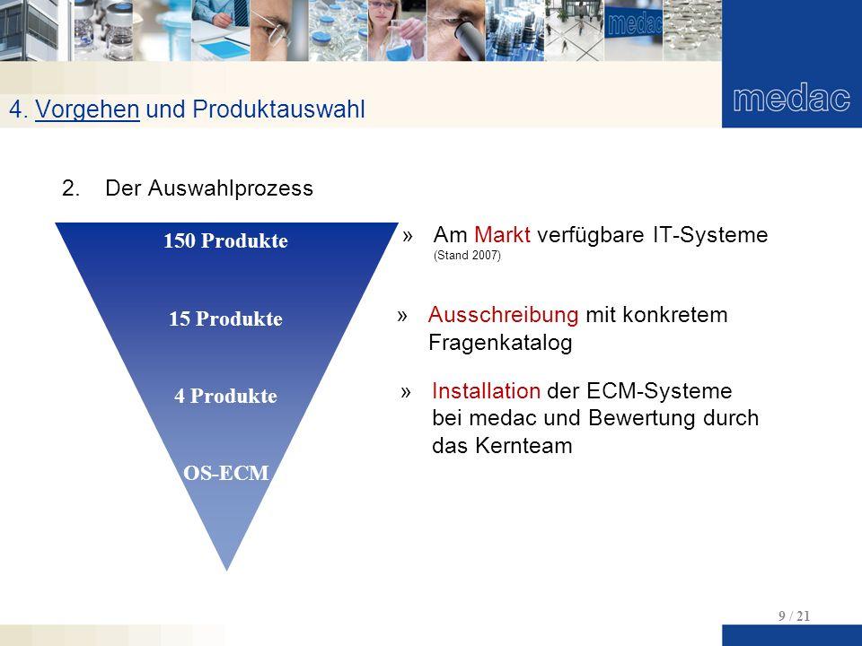 4. Vorgehen und Produktauswahl 9 / 21 2.Der Auswahlprozess »Am Markt verfügbare IT-Systeme (Stand 2007) »Ausschreibung mit konkretem Fragenkatalog »In