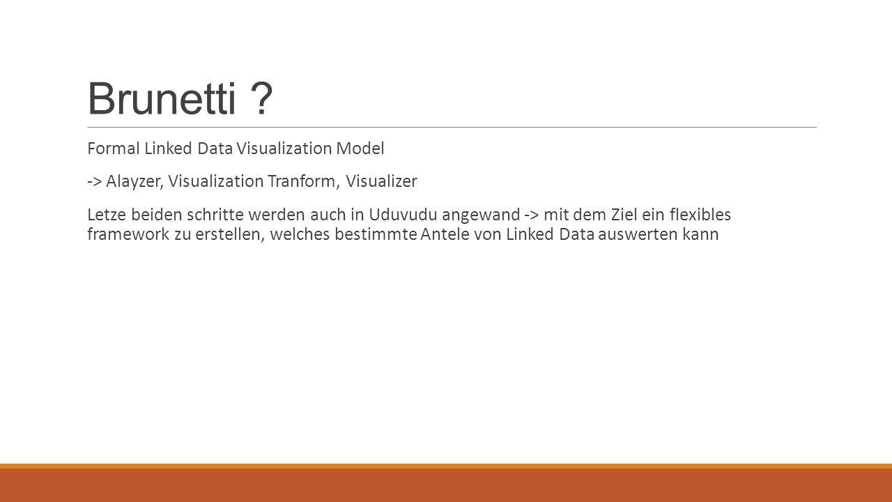 Brunetti ? Formal Linked Data Visualization Model -> Alayzer, Visualization Tranform, Visualizer Letze beiden schritte werden auch in Uduvudu angewand