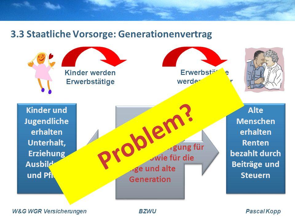 W&G WGR VersicherungenBZWUPascal Kopp 3.3 Staatliche Vorsorge: Generationenvertrag Kinder und Jugendliche erhalten Unterhalt, Erziehung Ausbildung und