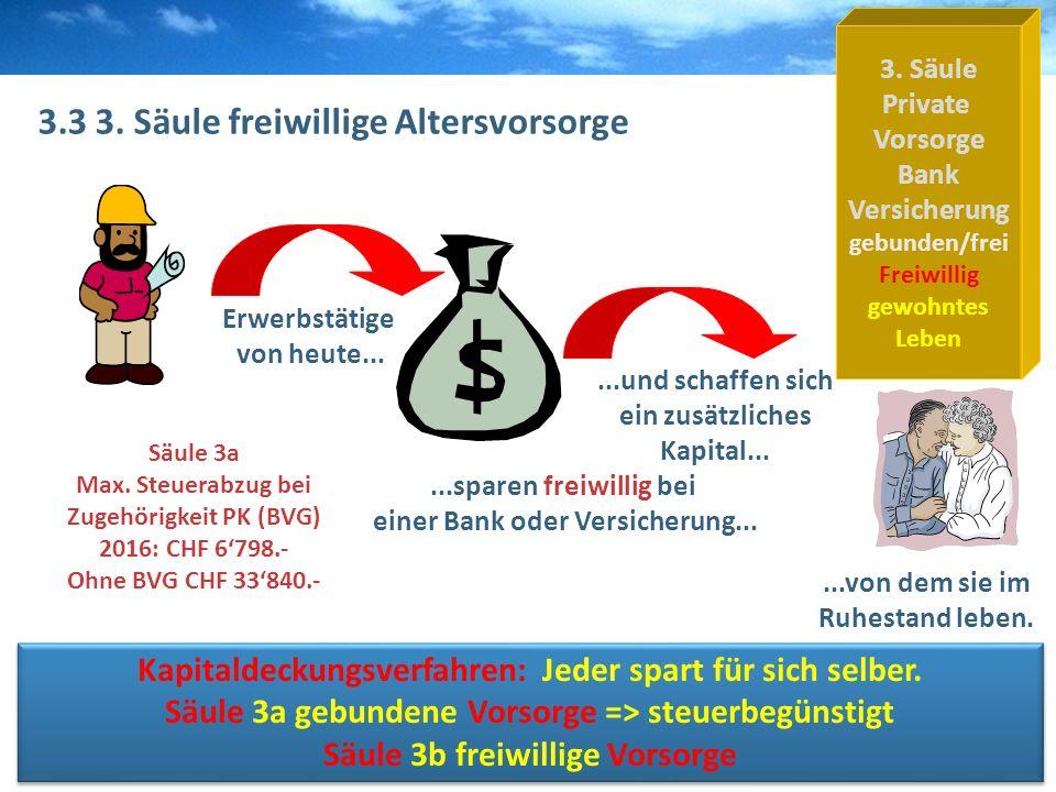 W&G WGR VersicherungenBZWUPascal Kopp 3.3 3.