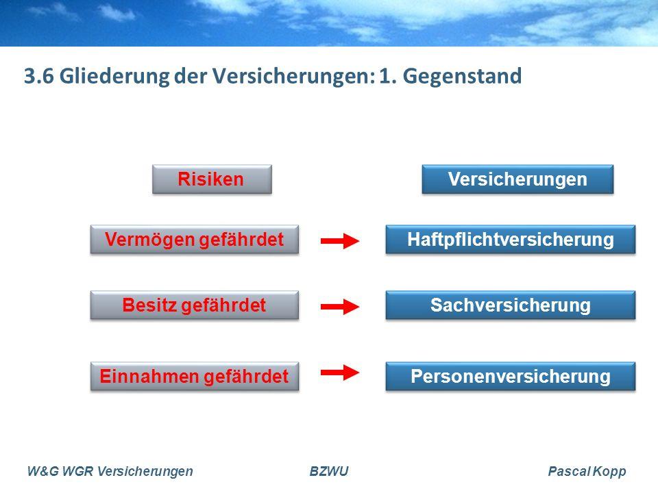 W&G WGR VersicherungenBZWUPascal Kopp 3.6 Gliederung der Versicherungen: 1.