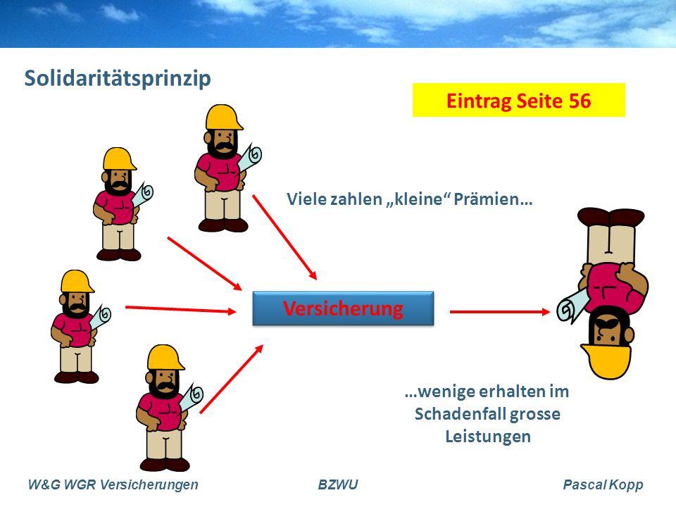 W&G WGR VersicherungenBZWUPascal Kopp 3.6 Gliederung der Versicherungen: 5.