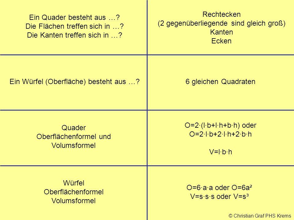 © Christian Graf PHS Krems Quader Oberflächenformel und Volumsformel O=2·(l·b+l·h+b·h) oder O=2·l·b+2·l·h+2·b·h V=l·b·h Würfel Oberflächenformel Volum
