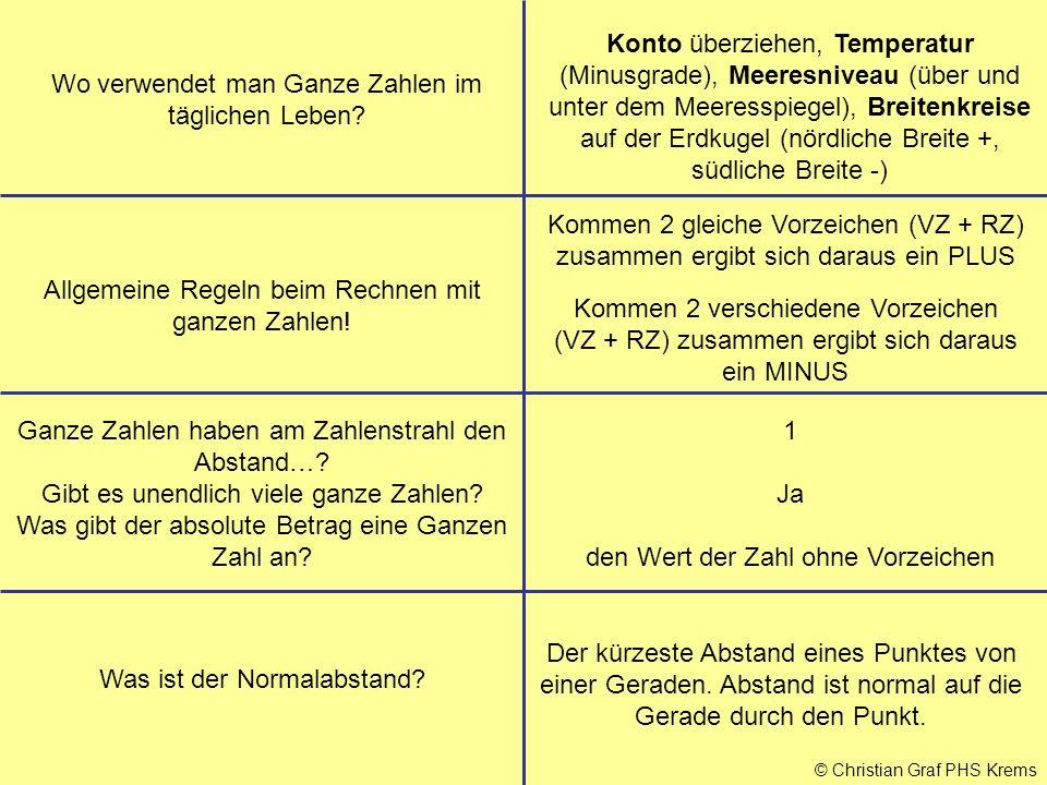 © Christian Graf PHS Krems Wo verwendet man Ganze Zahlen im täglichen Leben? Konto überziehen, Temperatur (Minusgrade), Meeresniveau (über und unter d