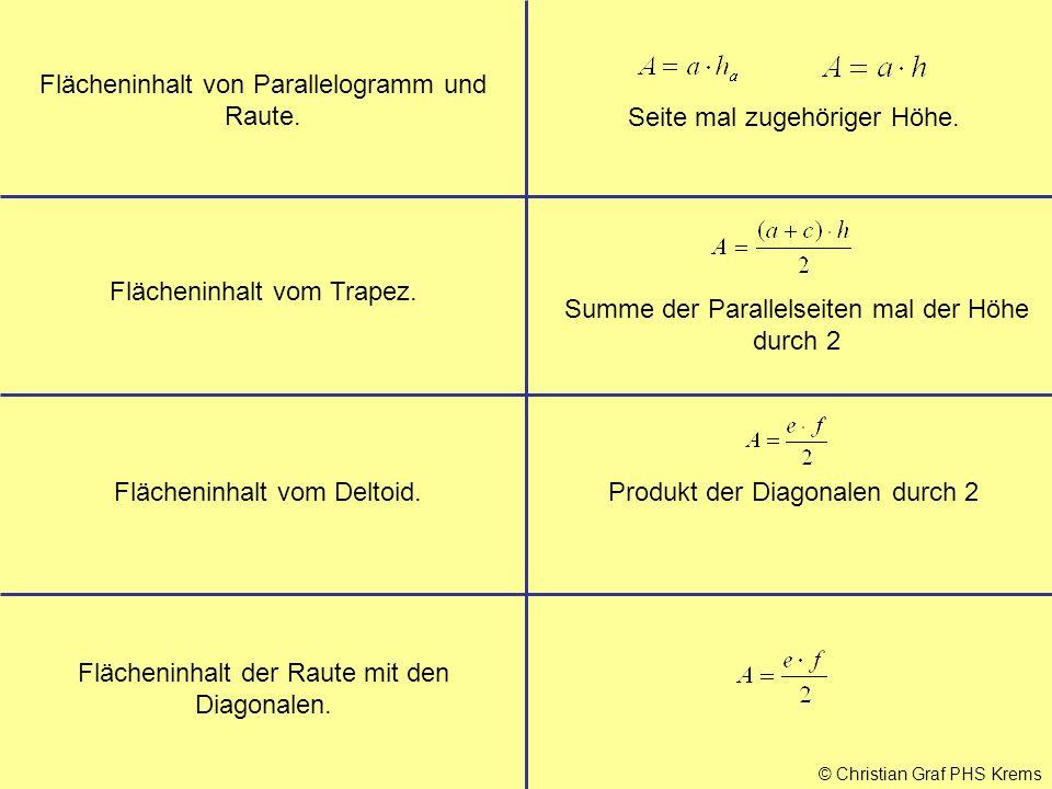 © Christian Graf PHS Krems Flächeninhalt von Parallelogramm und Raute. Flächeninhalt vom Trapez. Flächeninhalt vom Deltoid. Flächeninhalt der Raute mi