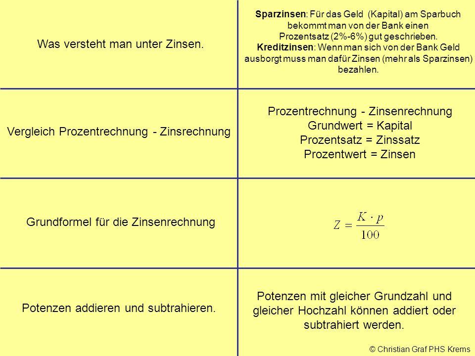 © Christian Graf PHS Krems Was versteht man unter Zinsen. Sparzinsen: Für das Geld (Kapital) am Sparbuch bekommt man von der Bank einen Prozentsatz (2