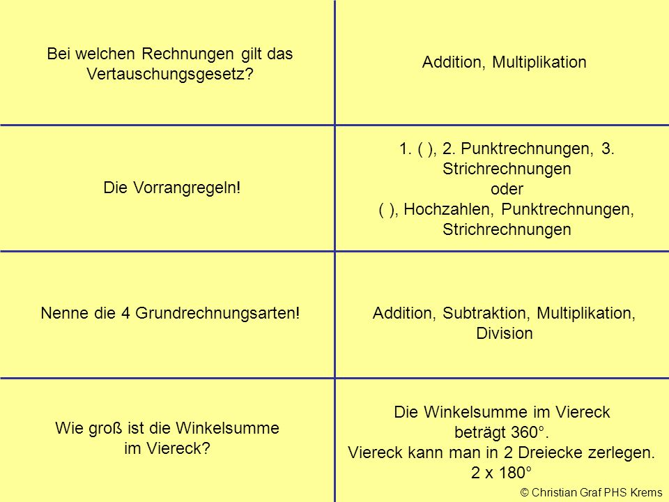 © Christian Graf PHS Krems Bei welchen Rechnungen gilt das Vertauschungsgesetz? Addition, Multiplikation Die Vorrangregeln! 1. ( ), 2. Punktrechnungen