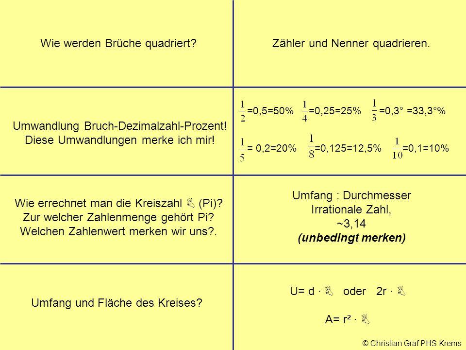 © Christian Graf PHS Krems Wie werden Brüche quadriert?Zähler und Nenner quadrieren. Umwandlung Bruch-Dezimalzahl-Prozent! Diese Umwandlungen merke ic