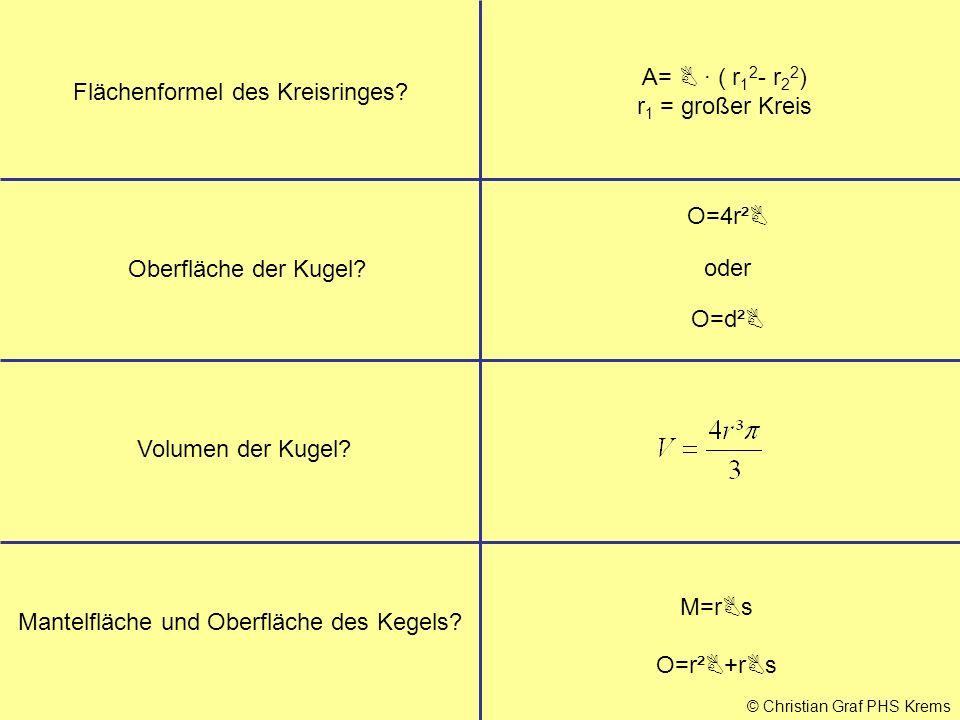 © Christian Graf PHS Krems Flächenformel des Kreisringes? A=  · ( r 1 2 - r 2 2 ) r 1 = großer Kreis Oberfläche der Kugel? O=4r²  oder O=d²  Volume
