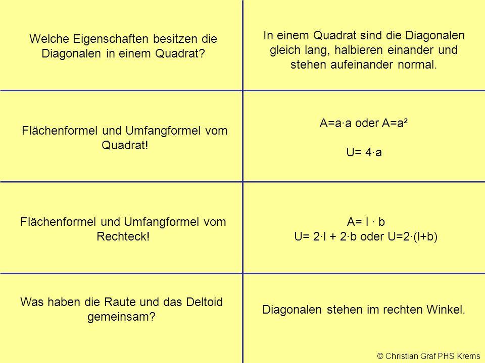 © Christian Graf PHS Krems Wie heißen die Vierecke bei denen die Diagonalen normal aufeinander stehen.