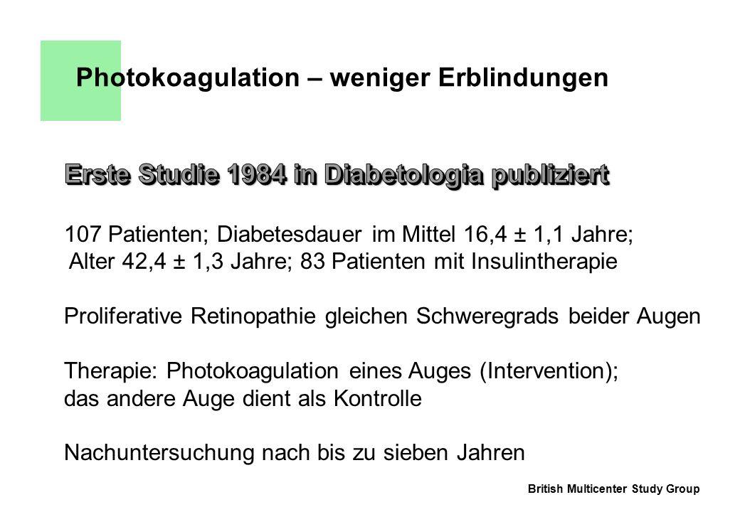 Photokoagulation – weniger Erblindungen 107 Patienten; Diabetesdauer im Mittel 16,4 ± 1,1 Jahre; Alter 42,4 ± 1,3 Jahre; 83 Patienten mit Insulinthera
