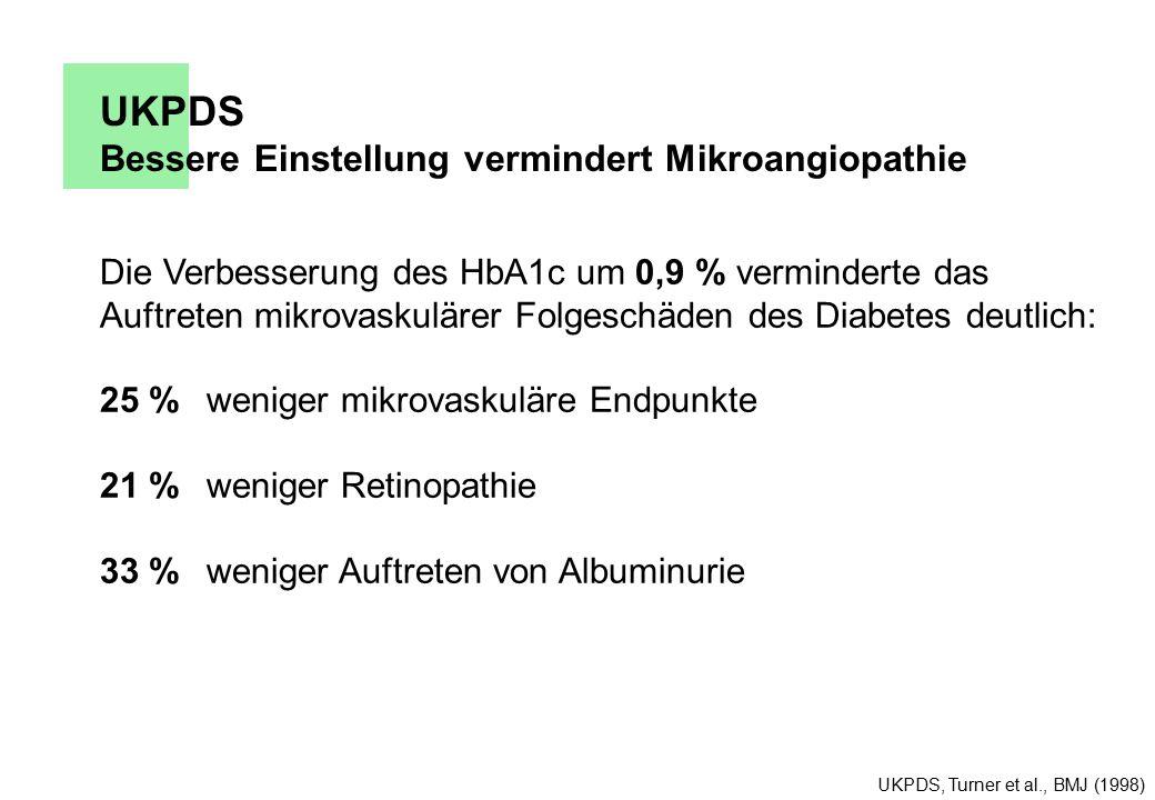 Die Verbesserung des HbA1c um 0,9 % verminderte das Auftreten mikrovaskulärer Folgeschäden des Diabetes deutlich: 25 % weniger mikrovaskuläre Endpunkte 21 % weniger Retinopathie 33 % weniger Auftreten von Albuminurie UKPDS Bessere Einstellung vermindert Mikroangiopathie UKPDS, Turner et al., BMJ (1998)