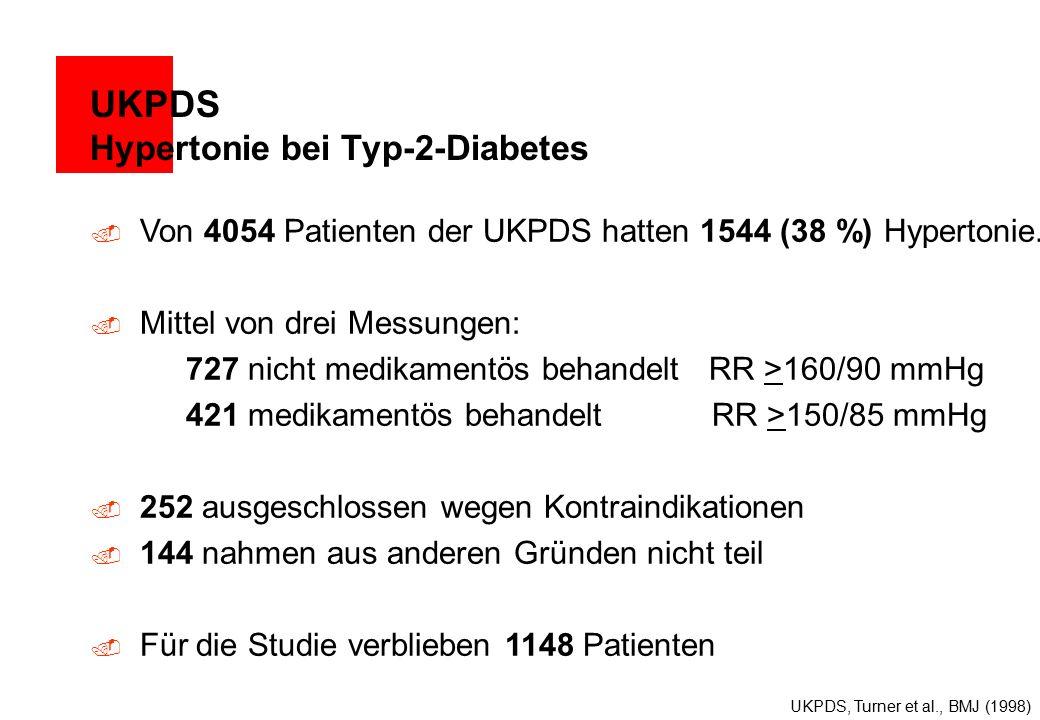 Von 4054 Patienten der UKPDS hatten 1544 (38 %) Hypertonie..