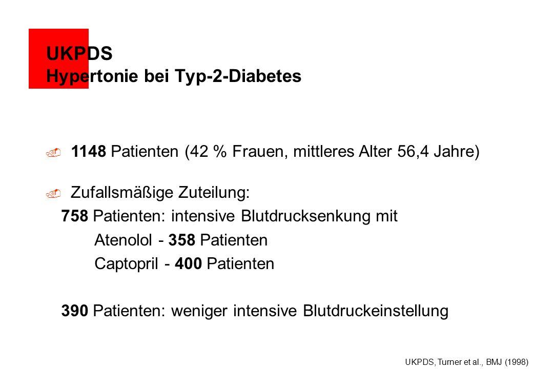 . 1148 Patienten (42 % Frauen, mittleres Alter 56,4 Jahre). Zufallsmäßige Zuteilung: 758 Patienten: intensive Blutdrucksenkung mit Atenolol - 358 Pati