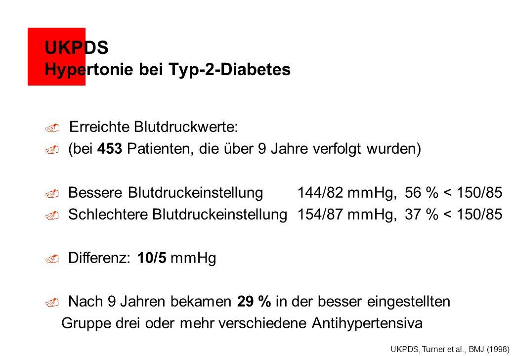 . Erreichte Blutdruckwerte:. (bei 453 Patienten, die über 9 Jahre verfolgt wurden). Bessere Blutdruckeinstellung 144/82 mmHg, 56 % < 150/85. Schlechte