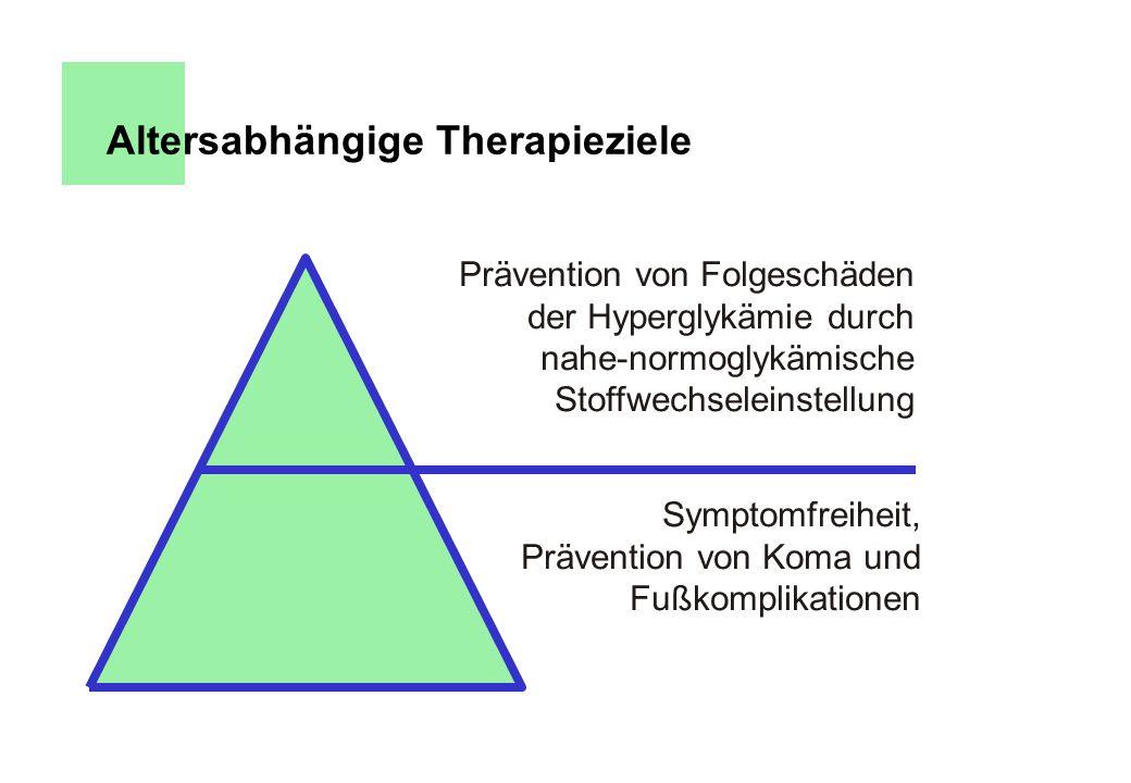Altersabhängige Therapieziele Prävention von Folgeschäden der Hyperglykämie durch nahe-normoglykämische Stoffwechseleinstellung Symptomfreiheit, Prävention von Koma und Fußkomplikationen