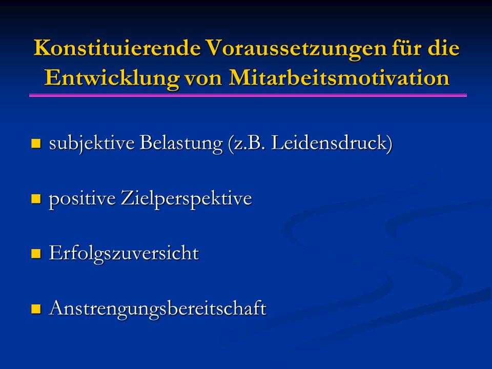 Konstituierende Voraussetzungen für die Entwicklung von Mitarbeitsmotivation subjektive Belastung (z.B.