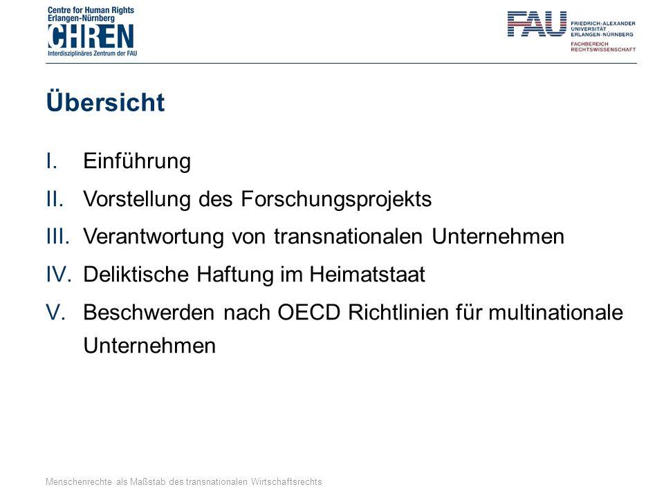 Übersicht I.Einführung II.Vorstellung des Forschungsprojekts III.Verantwortung von transnationalen Unternehmen IV.Deliktische Haftung im Heimatstaat V.Beschwerden nach OECD Richtlinien für multinationale Unternehmen Menschenrechte als Maßstab des transnationalen Wirtschaftsrechts