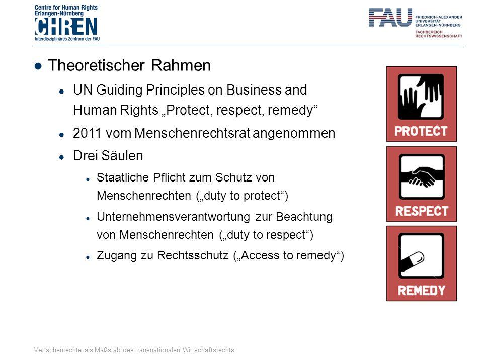 "●Theoretischer Rahmen ● UN Guiding Principles on Business and Human Rights ""Protect, respect, remedy"" ● 2011 vom Menschenrechtsrat angenommen ● Drei S"
