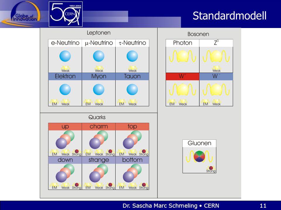 Dr. Sascha Marc Schmeling CERN11 Standardmodell