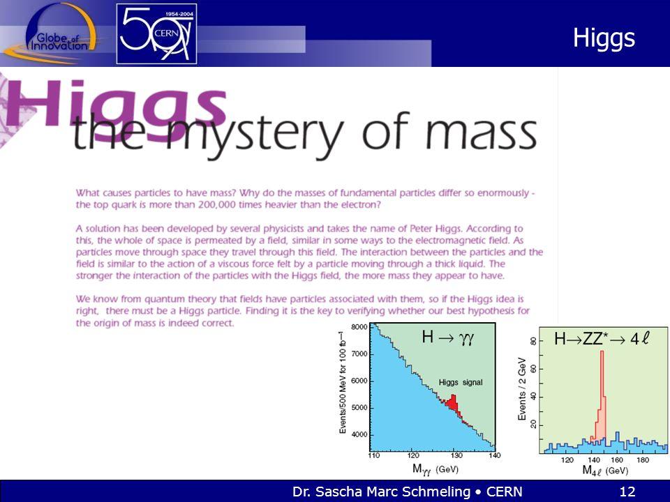 Dr. Sascha Marc Schmeling CERN12 Higgs