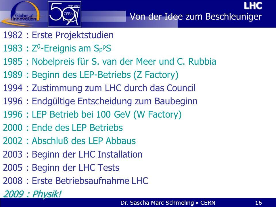 Dr. Sascha Marc Schmeling CERN16 LHC LHC Von der Idee zum Beschleuniger 1982 : Erste Projektstudien 1983 : Z 0 -Ereignis am S p p S 1985 : Nobelpreis