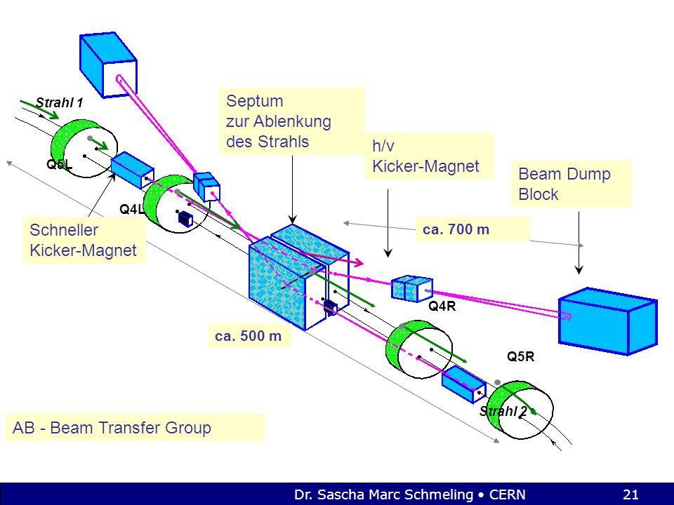 Dr. Sascha Marc Schmeling CERN21 Q5R Q4R Q4L Q5L Strahl 2 Strahl 1 Beam Dump Block Septum zur Ablenkung des Strahls h/v Kicker-Magnet ca. 700 m AB - B