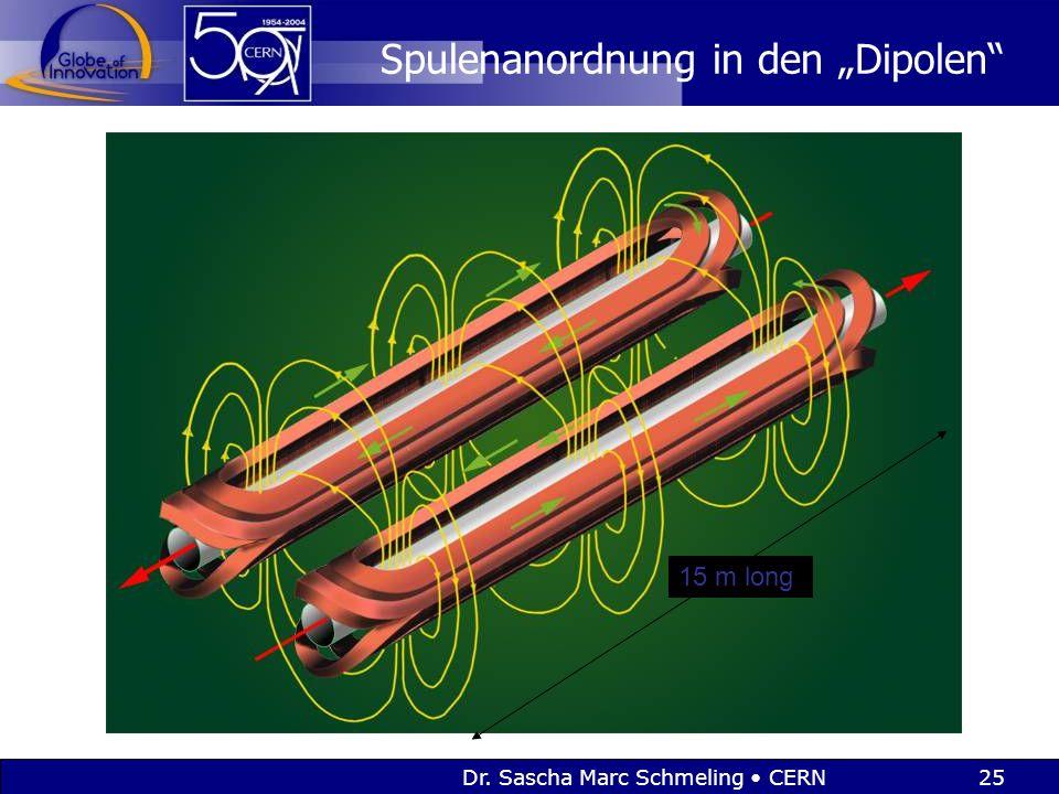 """Dr. Sascha Marc Schmeling CERN25 Spulenanordnung in den """"Dipolen"""" 15 m long"""
