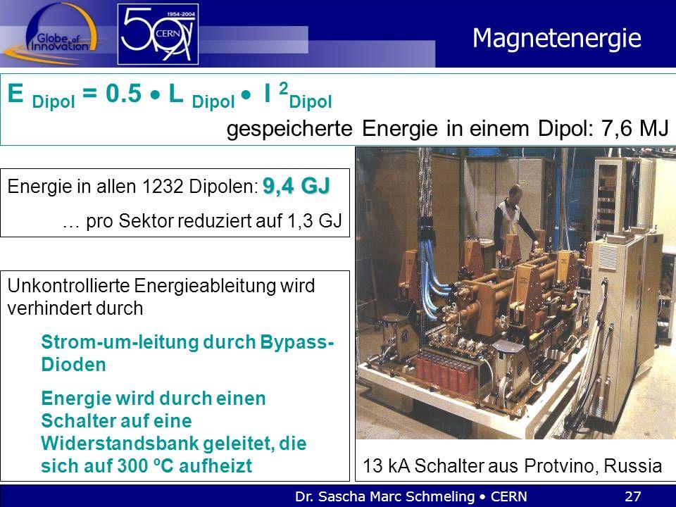 Dr. Sascha Marc Schmeling CERN27 Magnetenergie E Dipol = 0.5  L Dipol  I 2 Dipol gespeicherte Energie in einem Dipol: 7,6 MJ 9,4 GJ Energie in allen