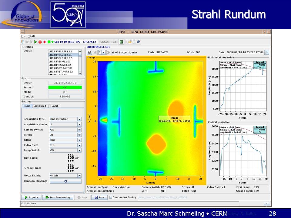 Dr. Sascha Marc Schmeling CERN28 Strahl Rundum 28 Courtesy R. Bailey