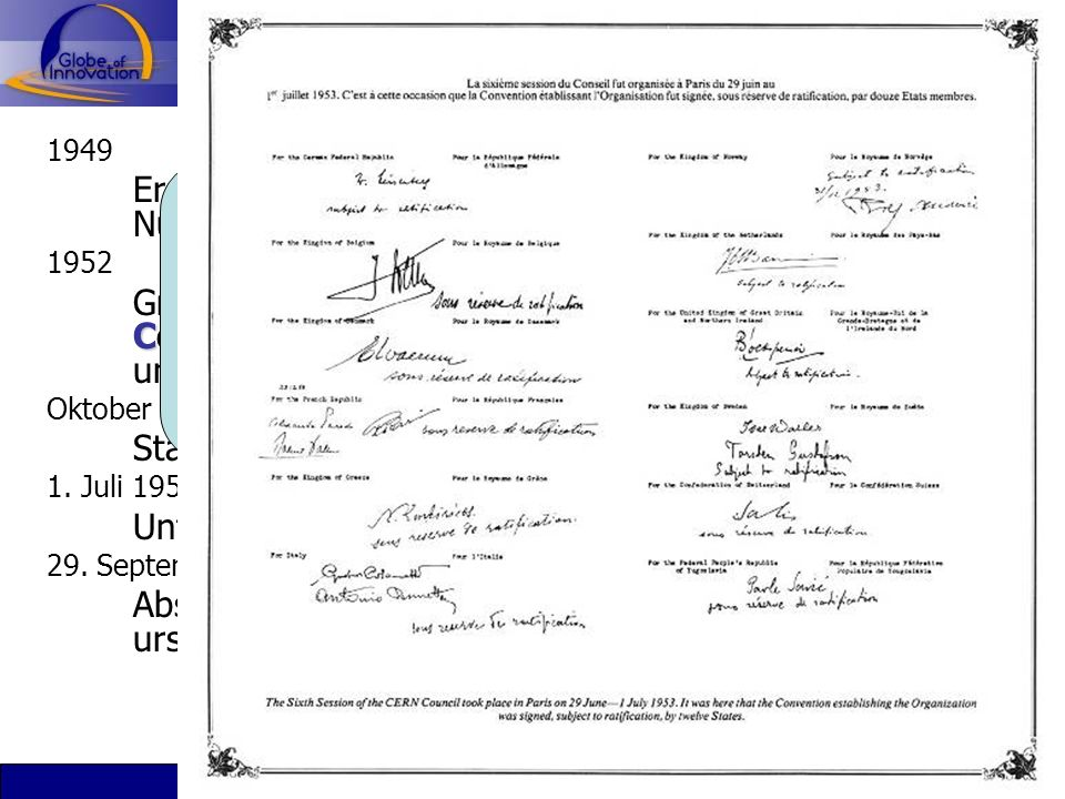 Dr. Sascha Marc Schmeling CERN3 1949 Erste Ansätze ziviler Forschung im Bereich der Nukleartechnik 1952 CERN Gründung des Conseil Européen pour la Rec