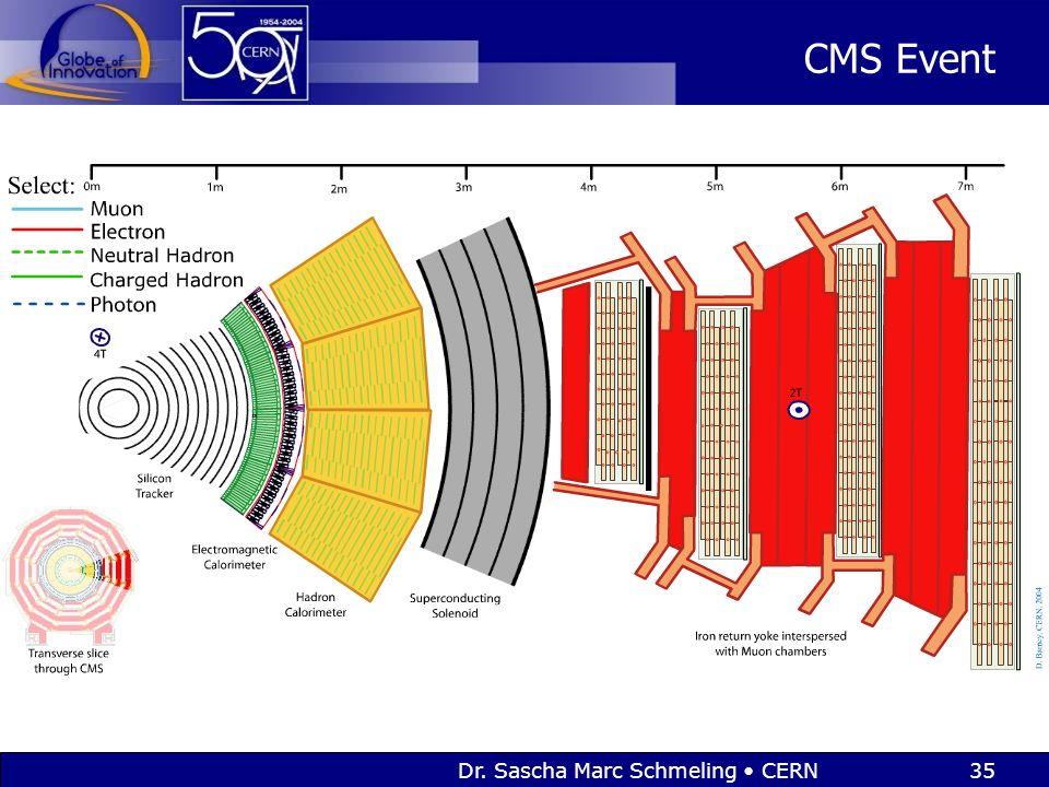 Dr. Sascha Marc Schmeling CERN35 CMS Event