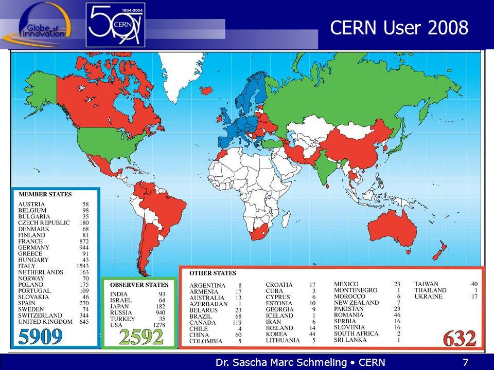 Dr. Sascha Marc Schmeling CERN7 CERN User 2008