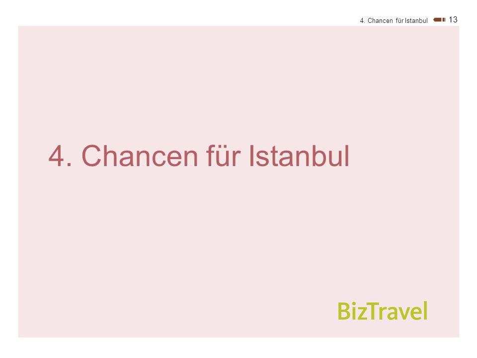 13 4. Chancen für Istanbul