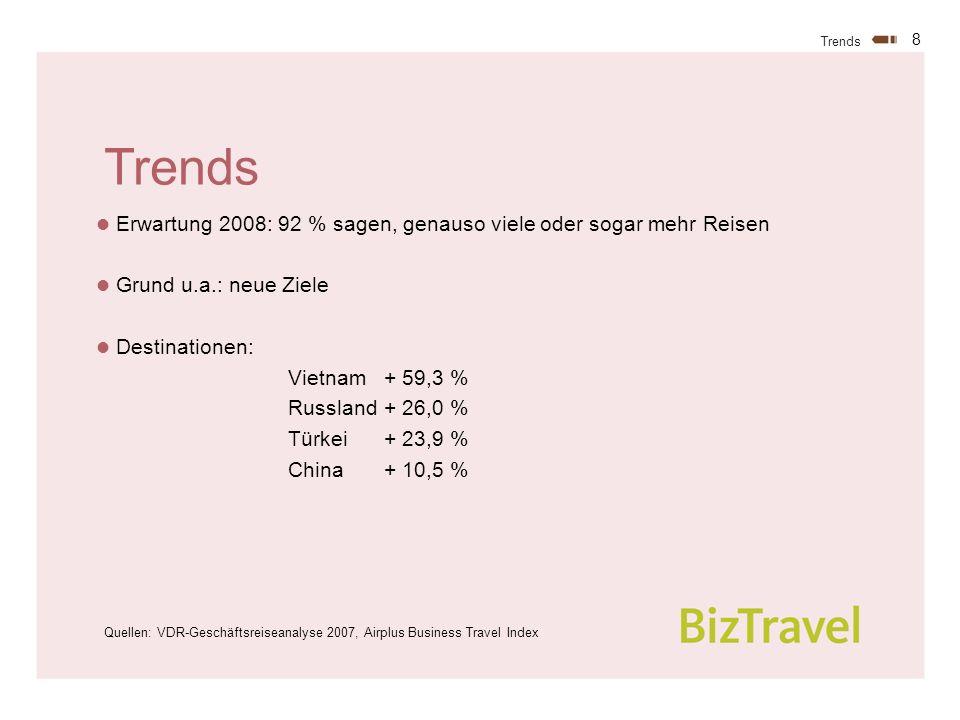 8 Erwartung 2008: 92 % sagen, genauso viele oder sogar mehr Reisen Grund u.a.: neue Ziele Destinationen: Vietnam+ 59,3 % Russland+ 26,0 % Türkei+ 23,9 % China+ 10,5 % Quellen: VDR-Geschäftsreiseanalyse 2007, Airplus Business Travel Index Trends