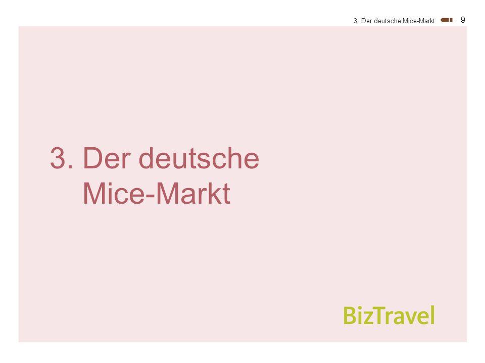 9 3. Der deutsche Mice-Markt