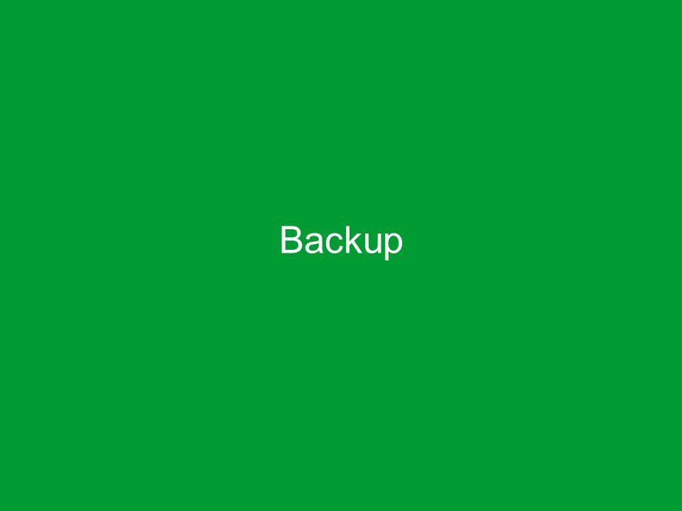 Auslandsreise-Versicherung – September 2014 19 Backup  19 Backup