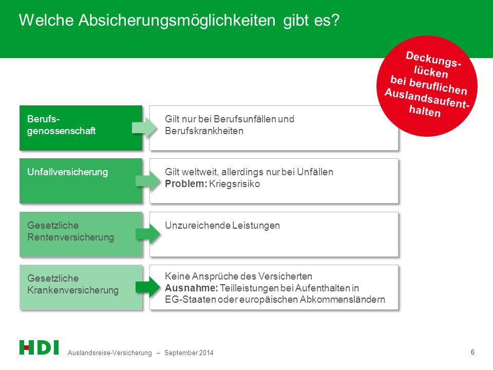 Auslandsreise-Versicherung – September 2014 6 6 Unzureichende Leistungen Keine Ansprüche des Versicherten Ausnahme: Teilleistungen bei Aufenthalten in