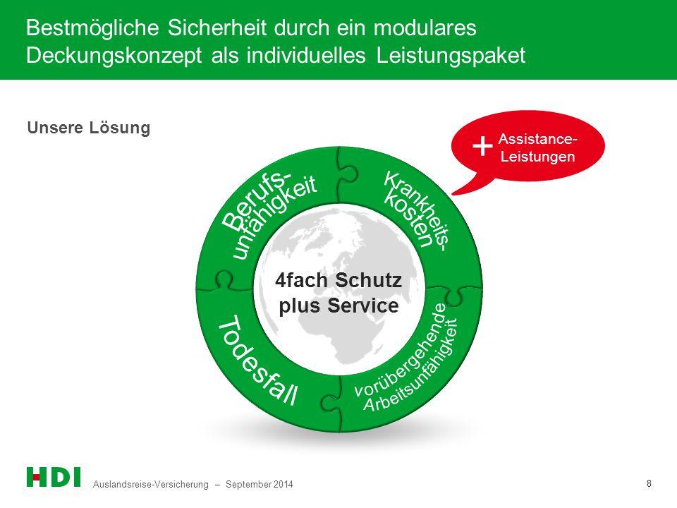 Auslandsreise-Versicherung – September 2014 8 8 Bestmögliche Sicherheit durch ein modulares Deckungskonzept als individuelles Leistungspaket Unsere Lö