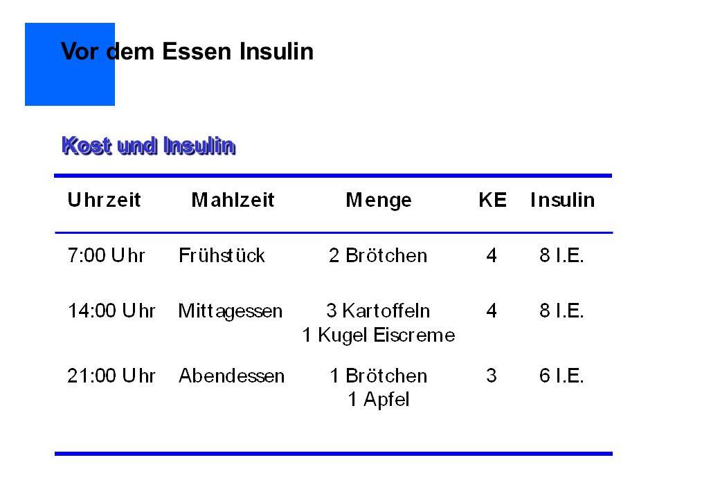 Kost und Insulin Vor dem Essen Insulin