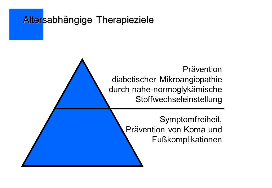 Altersabhängige Therapieziele Prävention diabetischer Mikroangiopathie durch nahe-normoglykämische Stoffwechseleinstellung Symptomfreiheit, Prävention