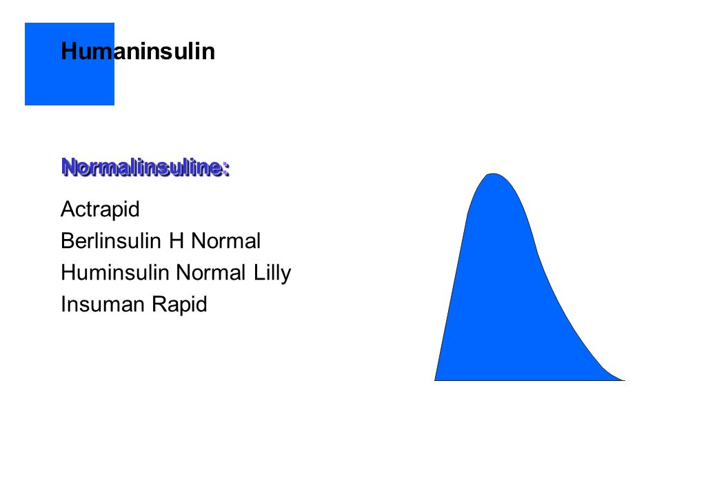 Actrapid Berlinsulin H Normal Huminsulin Normal Lilly Insuman Rapid Humaninsulin Normalinsuline: