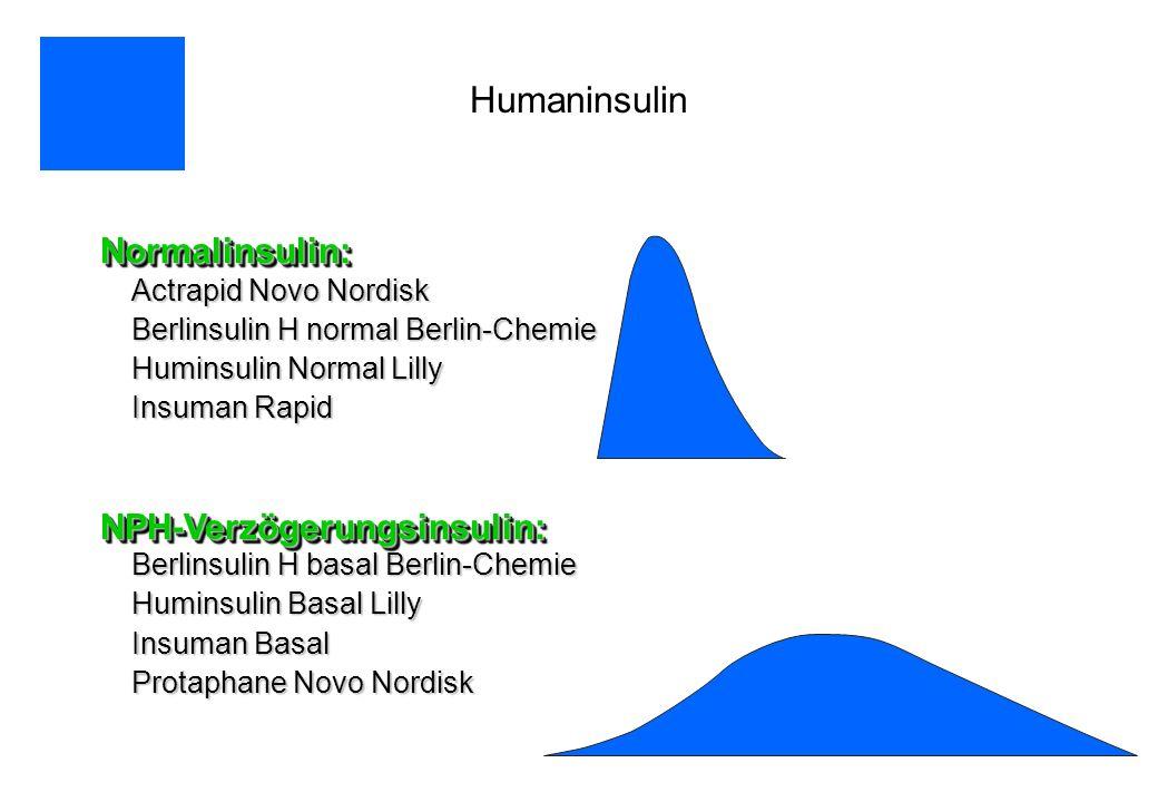 Vor dem Essen Insulin ErnährungsanamneseErnährungsanamnese Wie würden Sie die Patientin beraten?
