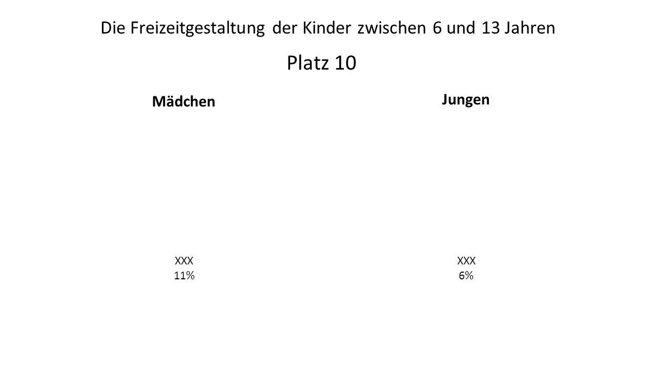 Mädchen Jungen Platz 10 Die Freizeitgestaltung der Kinder zwischen 6 und 13 Jahren XXX 11% XXX 6%